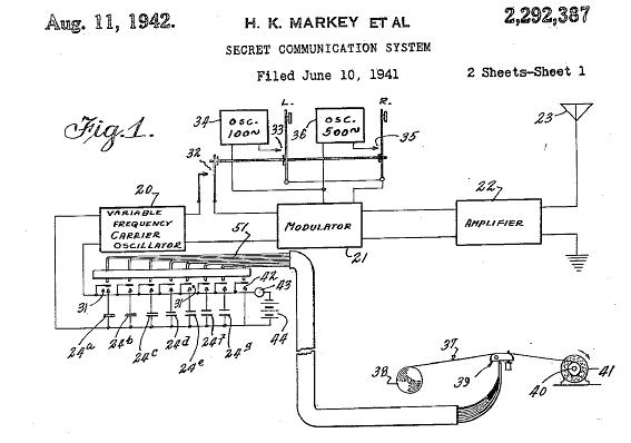 Imagen de la patente Hedy Lamarr